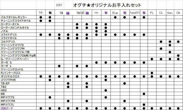管楽器MPオグチオリジナルお手入れセットイメージ02